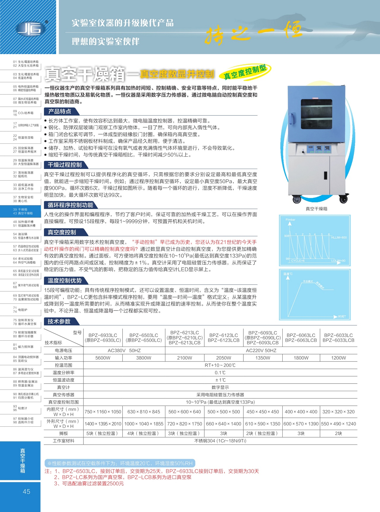 上海一恒立式真空干燥箱数显控制